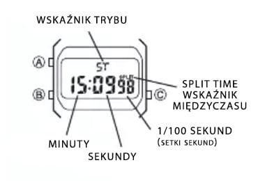 1/100 SEKUND (setki sekund)